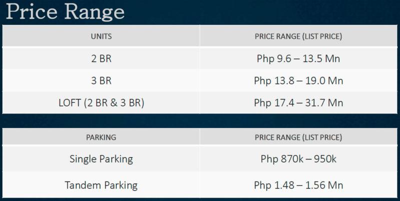 price-range